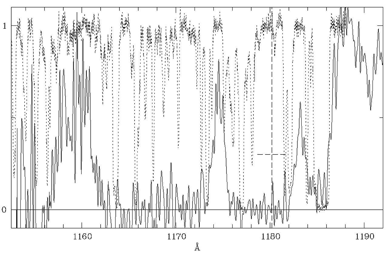 The 304 A He Absorption Line In The Spectrum Of Quasar