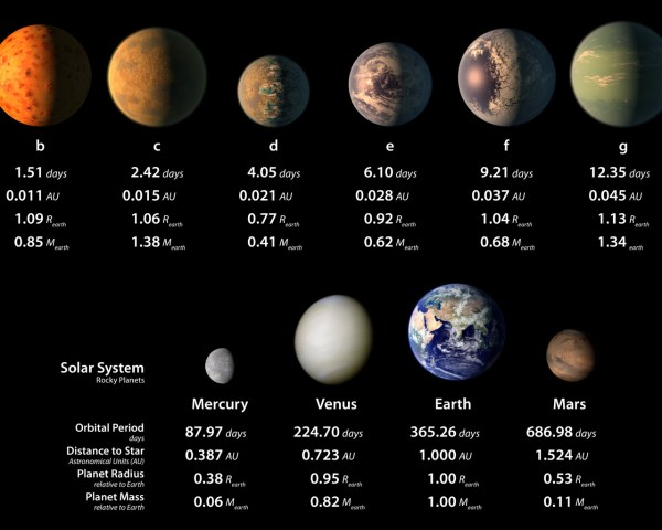Artist's illustrations of planets in TRAPPIST-1 system and ...