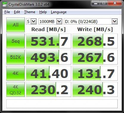 HyperX-3K_CDM