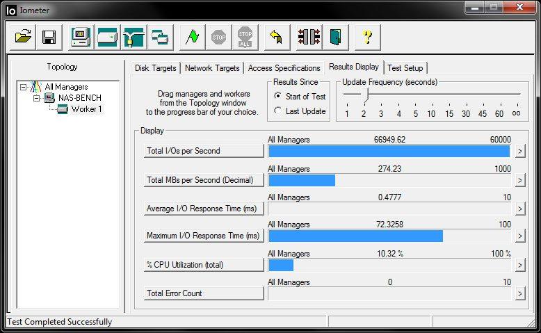HyperX-3K_Iometer_Rand_Write