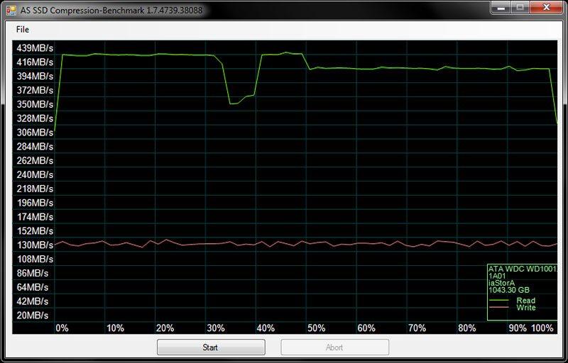 WD_Black2_SSD_AS_SSD