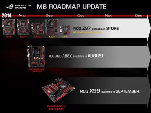 ASUS X99 Motherboard Launch Coverage  Page 3 of 6  eTeknix