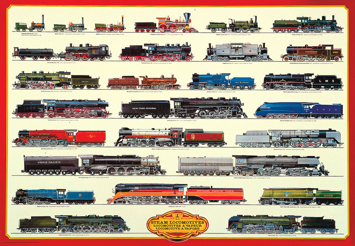 Steam Locomotives II Poster Sold At UKposters