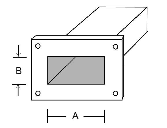 waveguide sizes dimensions cutoff