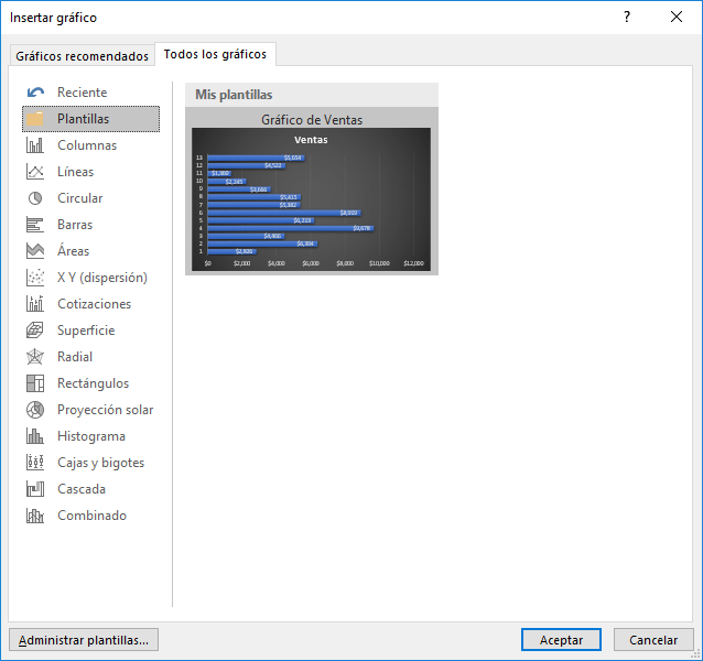 Cómo usar las plantillas de gráficos en Excel