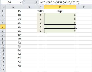 Cómo crear un diagrama de tallo y hojas en Excel • Excel Total