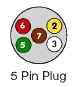 trailer plug wiring diagram 7 way uk wiring diagram trailer plug wiring diagram 7 way uk and hernes
