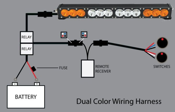 wiring harness diagrams