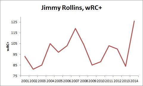rollinswrcplus