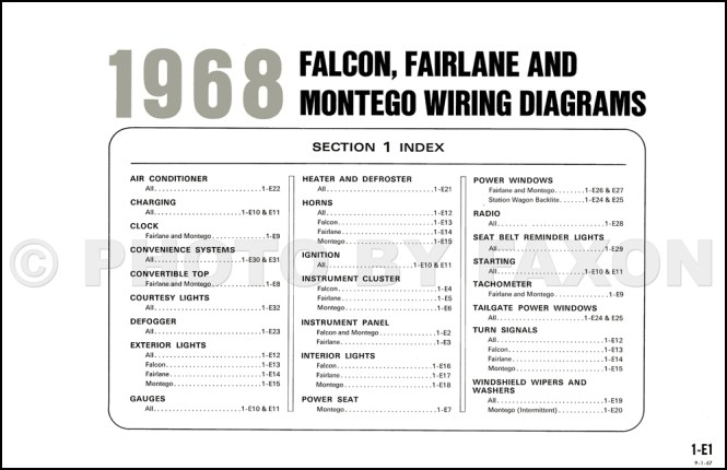 au falcon wiring diagram wiring diagram 1964 ranchero wiring diagrams