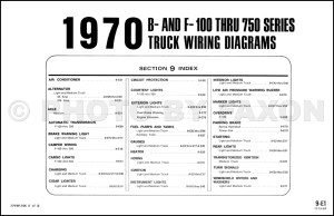 1970 Ford F100 F250 F350 Wiring Diagram Original Factory Pickup Truck Electrical | eBay