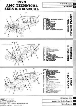 1979 AMC Repair Shop Manual Original 79 Pacer, Spirit, AMX, Concord,