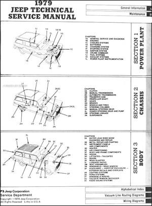 1979 Jeep Repair Shop Manual CJ5 CJ7 Wagoneer Cherokee
