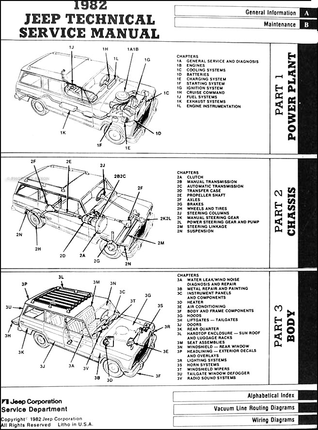 1983 Jeep Scrambler Wiring Diagram