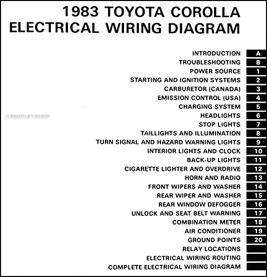 1983ToyotaCorollaWD TOC physical wiring diagram for 1995 toyota corolla toyota diagram 1995 Toyota Corolla Fuse Diagram at soozxer.org