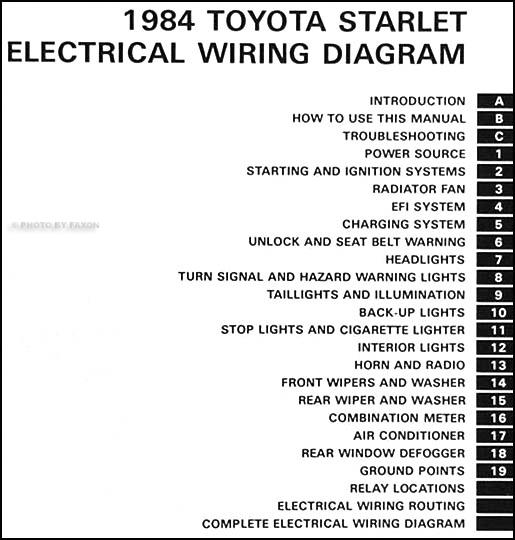 1984ToyotaStarletWD TOC?resize=515%2C540&ssl=1 toyota starlet wiring diagram radio wiring diagram  at bayanpartner.co