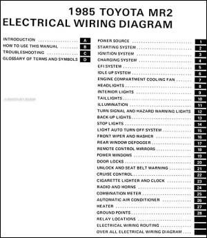 1985 Toyota MR2 Electrical Wiring Diagram Manual Schematic