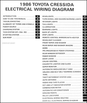 1986 Toyota Cressida Wiring Diagram Manual Original