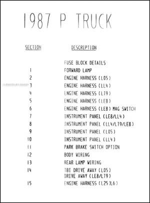 1987 Chevrolet Pickup Van Motorhome Fuel & Emissions Manual Original