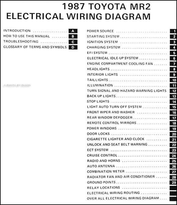1987 Toyota Mr2 Wiring Diagram Wiring Diagram – Toyota Mr2 Wiring Diagram