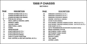1988 GMC 12, 34, & 1 ton Truck Overhaul Manual Original