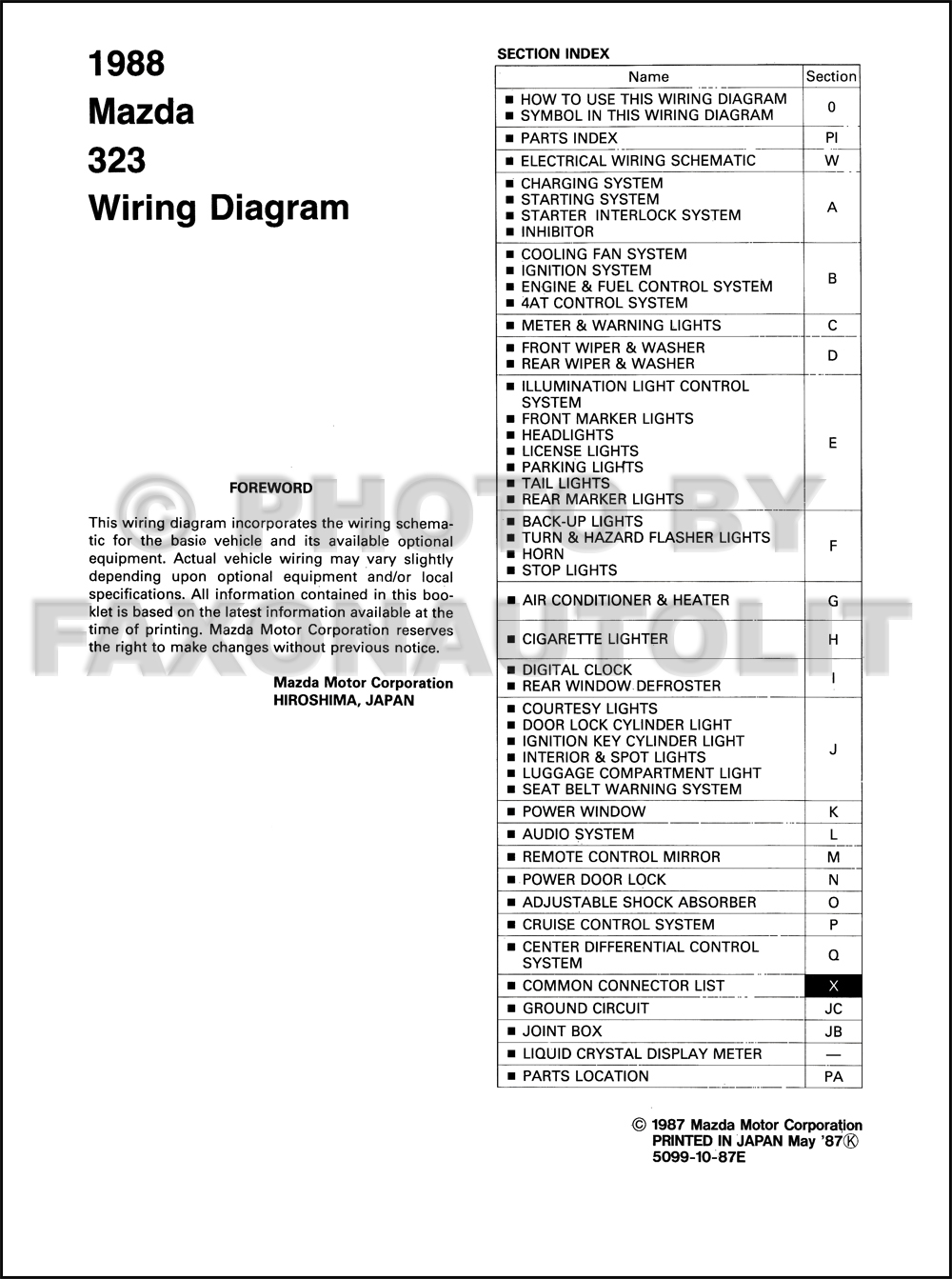Fancy Mazda 323 Wiring Diagram Crest - Best Images for wiring ...
