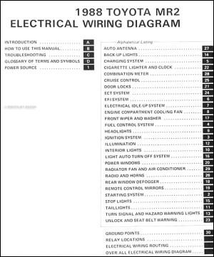 1988 Toyota MR2 Wiring Diagram Manual Original