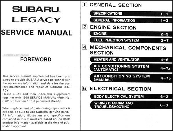 1990 Subaru Legacy Wiring Diagram Hecho - Wiring Diagram