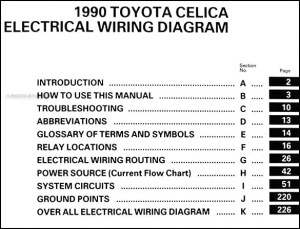 1990 Toyota Celica Wiring Diagram Manual Original