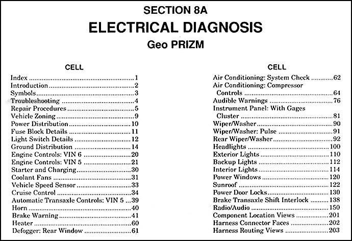 1998 Suzuki Sidekick Radio Wiring Diagram - Wiring Diagram