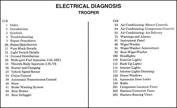 1994 isuzu rodeo stereo wiring diagram: isuzu trooper stereo wiring diagram  free picture - wiring