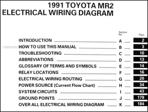 1991 Toyota MR2 Wiring Diagram Manual Original