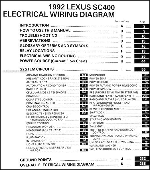 1992LexusSC400WD TOC?resize\\\=526%2C595 1995 lexus sc400 stereo wiring diagram wiring diagrams 1995 Lexus SC 400 Coupe at suagrazia.org