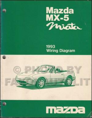 1995 Mazda Mx 3 Fuse Box Diagram | Wiring Library