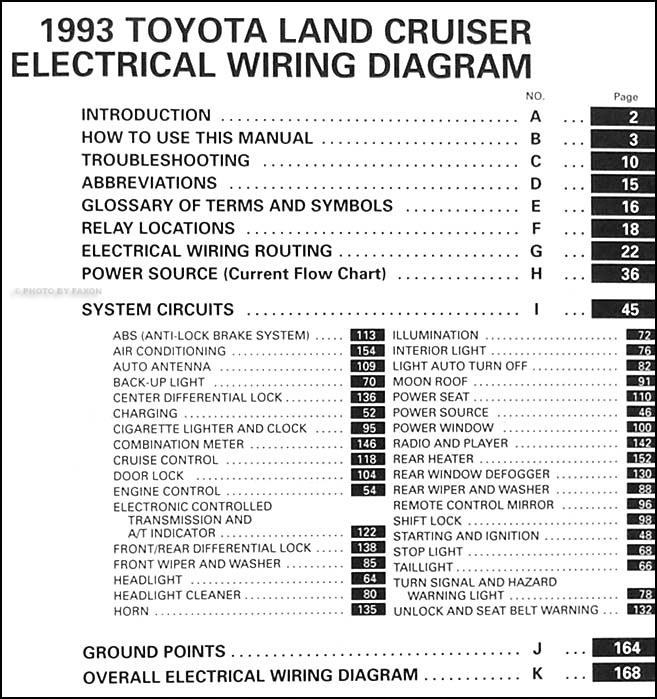 wiring 2005 toyota land cruiser wiring diagram original hd