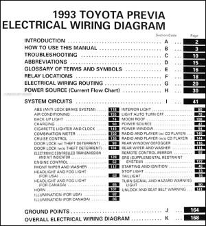 1993 Toyota Previa Wiring Diagram Manual Original