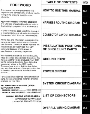 19941995 Suzuki Sidekick 1600Sport 1800 X90 Wiring