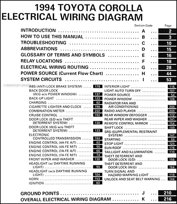 1992 toyota corolla fuse box diagram 1992 image toyota corolla wiring diagrams wiring diagram on 1992 toyota corolla fuse box diagram