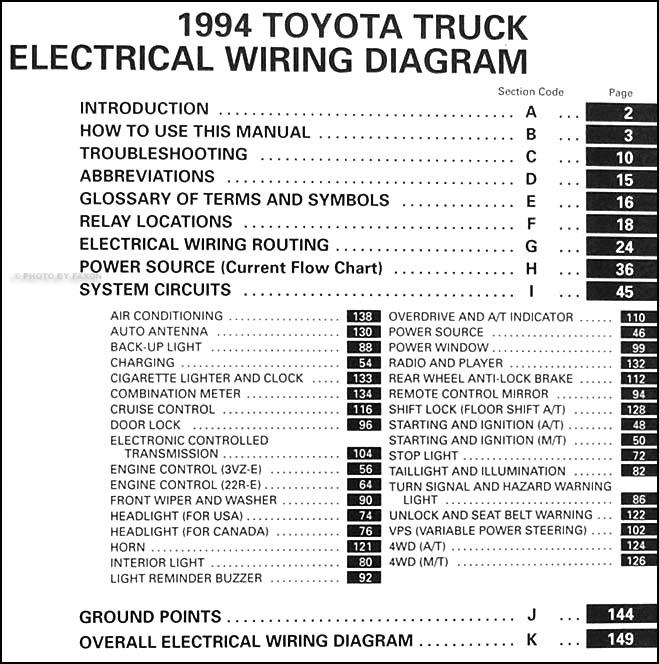 1984 Toyota Pickup Wiring Diagram Manual - Wiring Diagram