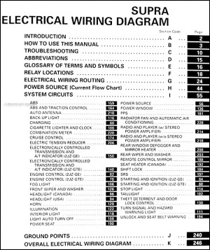 19951996 Toyota Supra Wiring Diagram Manual Original