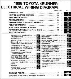 1995 Toyota 4Runner Wiring Diagram Manual Original
