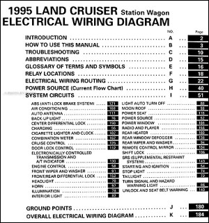 1995 Toyota Land Cruiser Wiring Diagram Manual Original