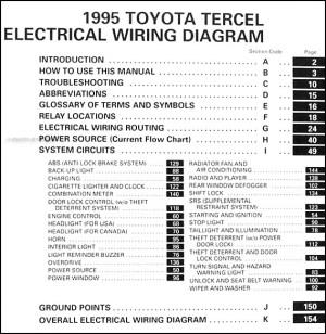 1995 Toyota Tercel Wiring Diagram Manual Original
