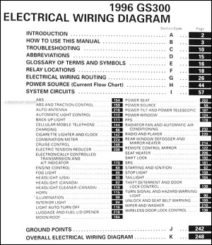 1996 Lexus GS 300 OEM Electrical Wiring Diagram Manual 96