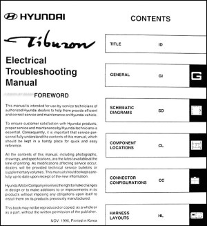 1997 Hyundai Tiburon Electrical Troubleshooting Manual