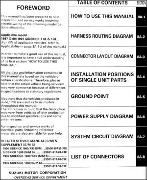 1997 Suzuki Sidekick 1600 and Sport 1800 X90 Wiring