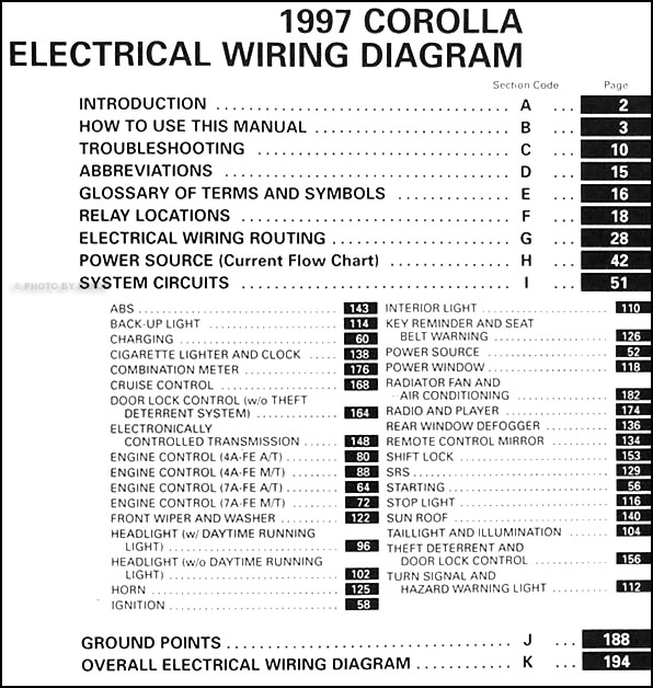 wiring diagram toyota corolla 2006 wiring diagrams 2007 toyota corolla fuse box diagram jodebal