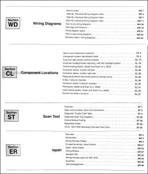 19982000 Audi A6 Wiring Diagram Manual