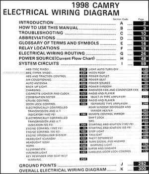 1998 Toyota Camry Wiring Diagram Manual Original