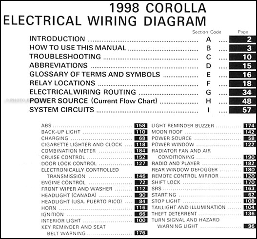1998ToyotaCorollaWD TOC?resize=527%2C490 wiring diagram for a 1998 toyota camry the wiring diagram 1999 toyota corolla wiring diagram at mifinder.co